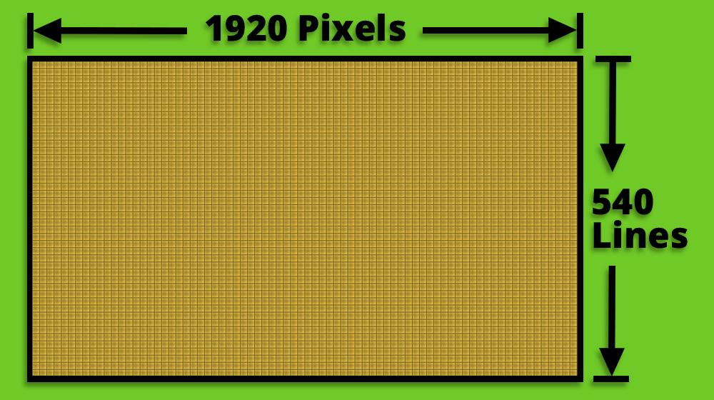 1080I Resolution - One Field Diagram