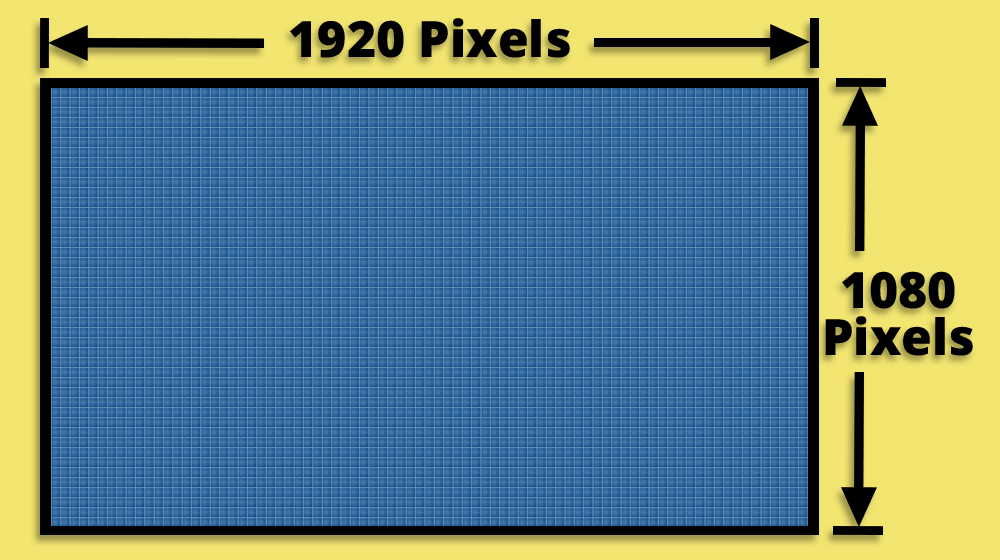 1920 X 1080 Image Resolution Diagram