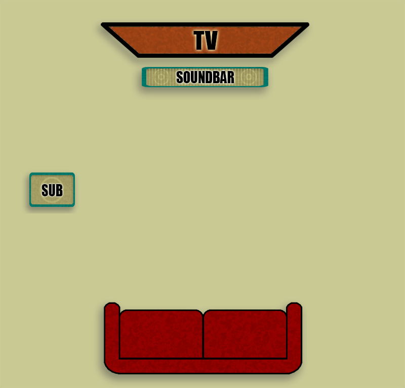 Soundbar With A Subwoofer Position