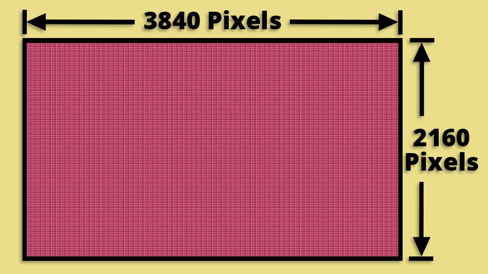 3840 x 2160 4K Ultra HD TV Resolution