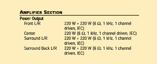 Amplifier power specifications with one channel driven