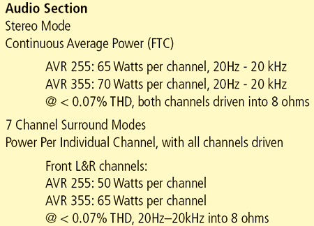 Amplifier power specifications