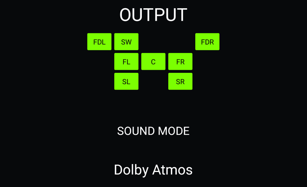 5.1.2 speaker layout in an AV receiver setup menu