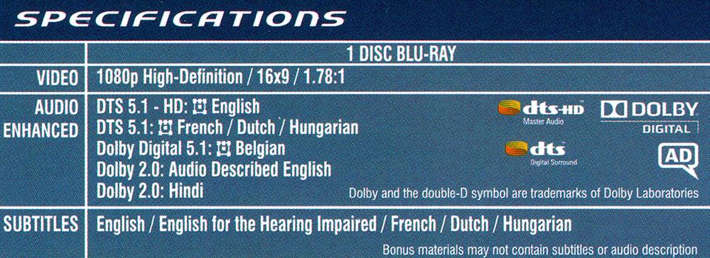 Blu-Ray Audio Codecs