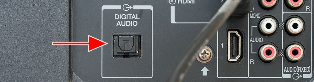 Optical Audio Output On The Rear Of A Tv