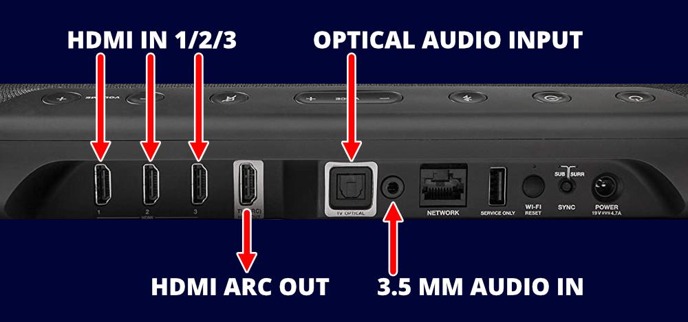 Polk Audio Magnifi Max Sr Soundbar Rear Connections