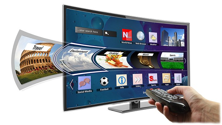 Using a remote control to select a smart TV app