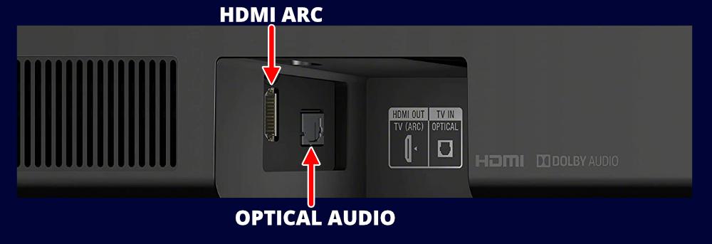 Sony Ht-S350 Soundbar Rear Connections