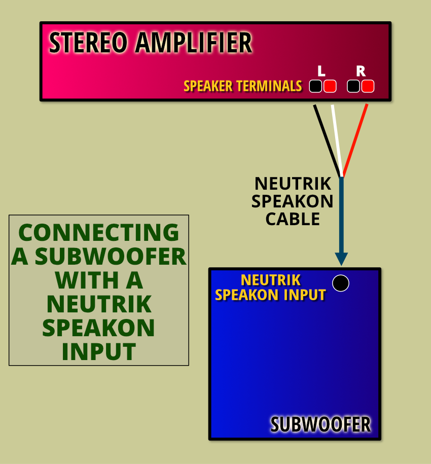 Connecting a Stereo Amplifier to a High-level Neutrik Speakon Subwoofer Input