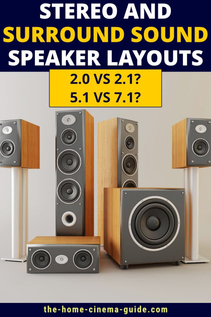 Stereo And Surround Sound Speaker Layouts