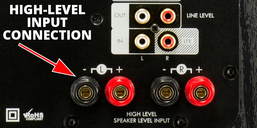 High-level connection on the rear of an SVS SB-1000 subwoofer