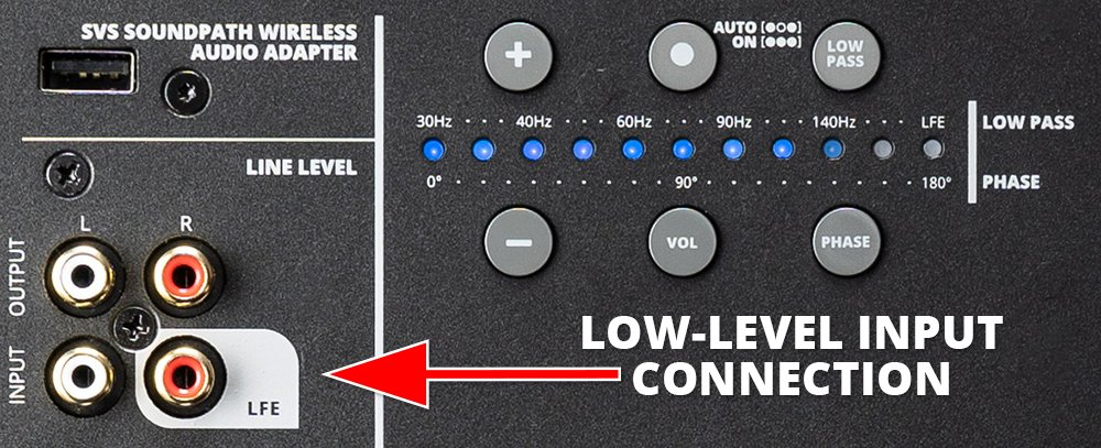 Low-level (line level) input connection on the rear of an SVS SB-2000 Pro subwoofer