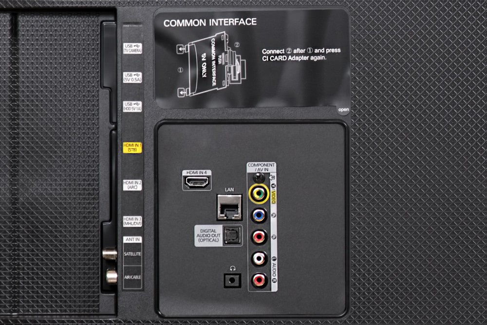 Audio outputs on the rear of a TV