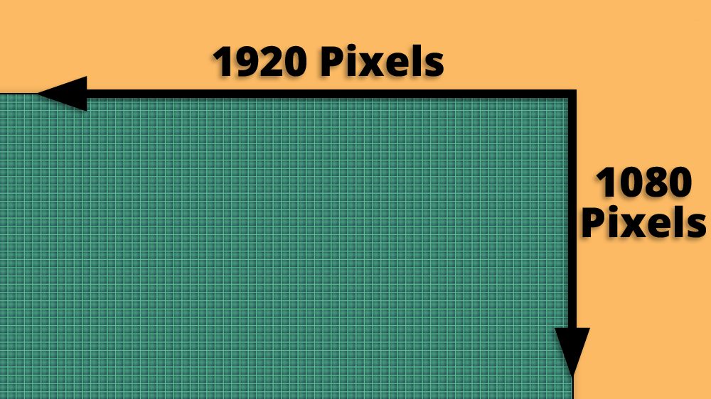1920 x 1080 HDTV Resolution Diagram