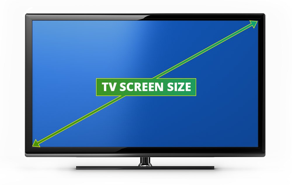 Understanding tv viewing distance and hdtv sizes - What size tv to get for living room ...