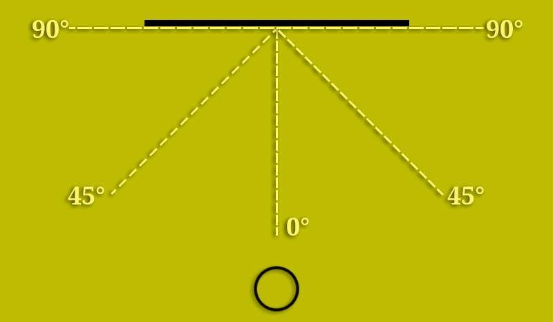 TV Viewing Angles Diagram