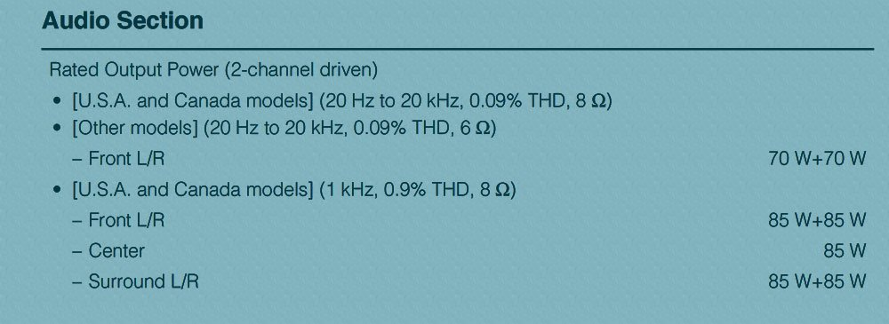 Power Rating Of A Yamaha Yht-4950U Home Theater System