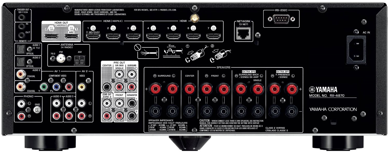 Yamaha Rx-A870 Aventage 7.2-Ch Av Receiver - Rear View
