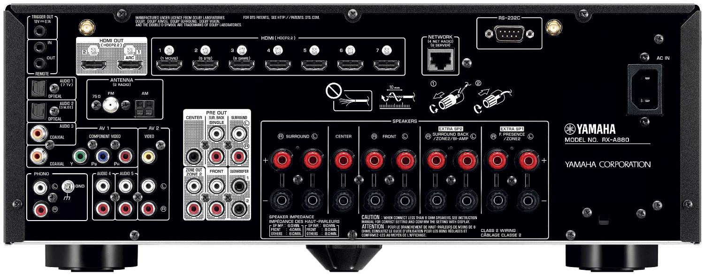 Yamaha Rx-A880 Aventage 7.2-Ch Av Receiver - Rear View
