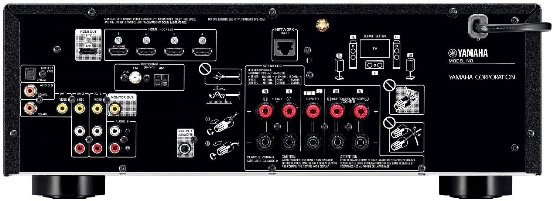 Yamaha Rx-V483 5.1-Ch Av Receiver - Rear View