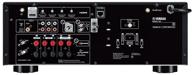 Yamaha Rx-V4A 5.2-Ch Av Receiver - Rear View