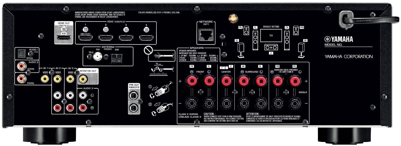 Yamaha Rx-V583 7.2-Ch Av Receiver - Rear View